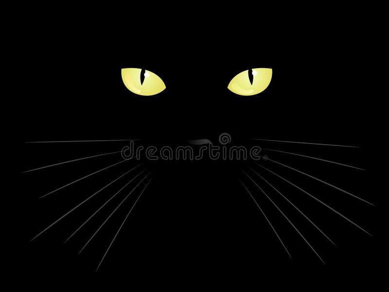 De Ogen van de kat stock illustratie