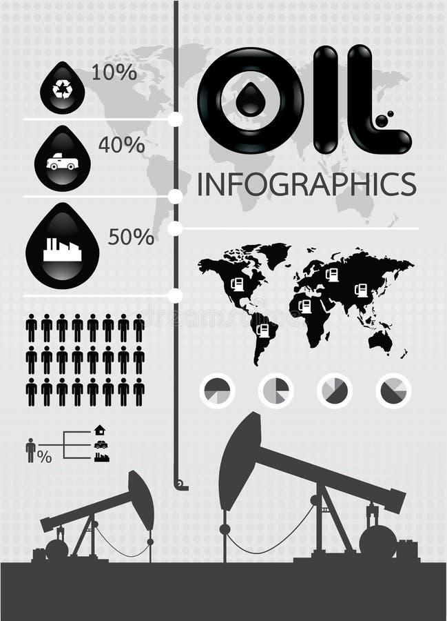 De olie van Infographic van de wereld royalty-vrije illustratie