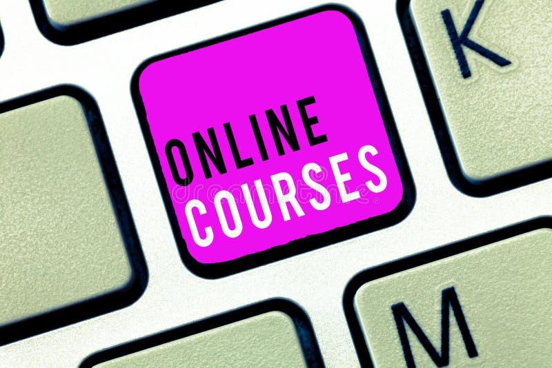 De Online Cursussen van de handschrifttekst Concept die Hervormend formeel onderwijs die door Internet leren betekenen stock afbeelding
