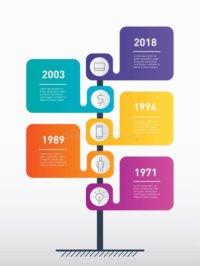 De ontwikkeling en de groei van de zaken Verticale Chronologie binnen vector illustratie