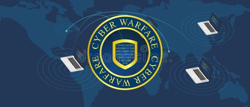 De oorlogvoering van de Cyberoorlog vector illustratie