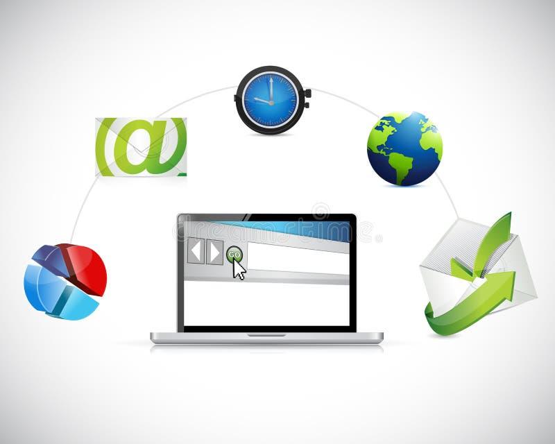 De oplossingen van het technologieweb voor marketing royalty-vrije illustratie