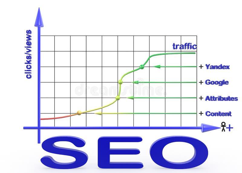 De optimalisering van Seo royalty-vrije illustratie