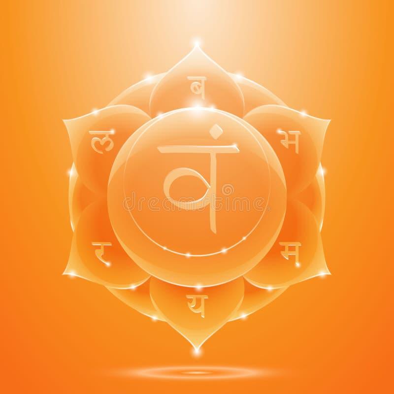De oranje glanzende banner van svadhisthanachakra royalty-vrije illustratie
