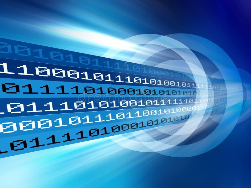 De overdracht van gegevens