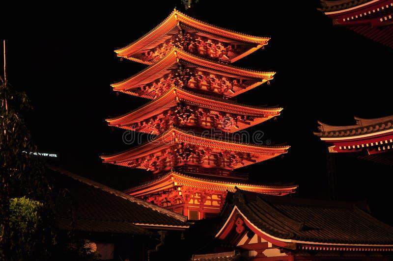 De Pagode van Sensoji van Asakusa stock afbeelding
