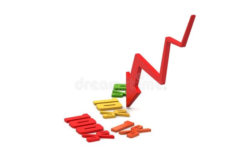 De percenten van conceptenfinanciën royalty-vrije stock afbeelding