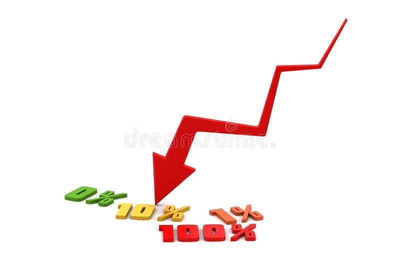 De percenten van conceptenfinanciën stock fotografie