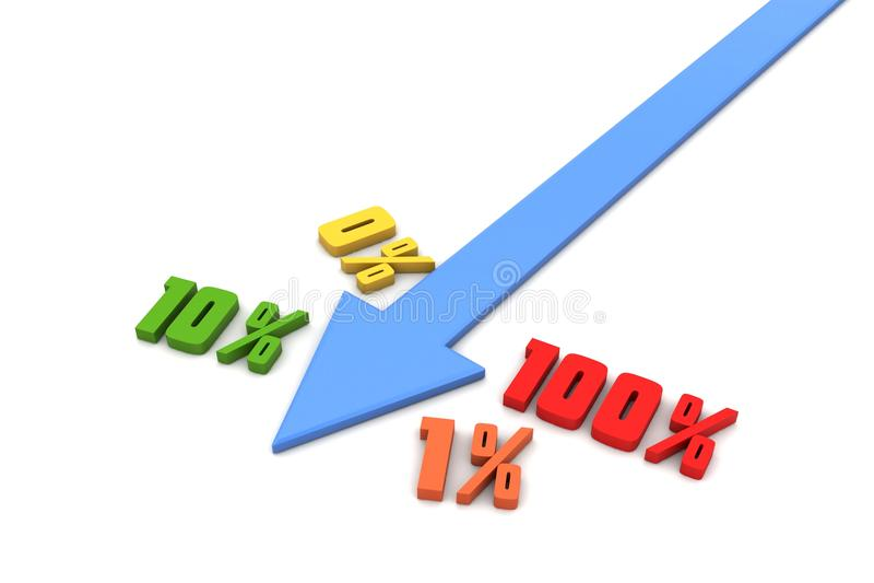 De percenten van conceptenfinanciën royalty-vrije stock afbeeldingen