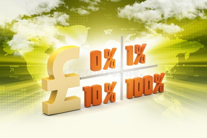 De percenten van conceptenfinanciën royalty-vrije illustratie