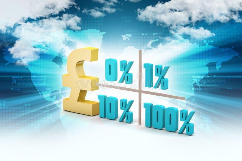 De percenten van conceptenfinanciën vector illustratie