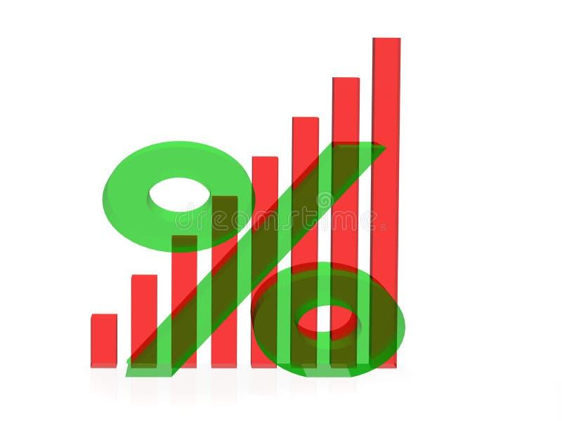 De percenten van de grafiek royalty-vrije illustratie