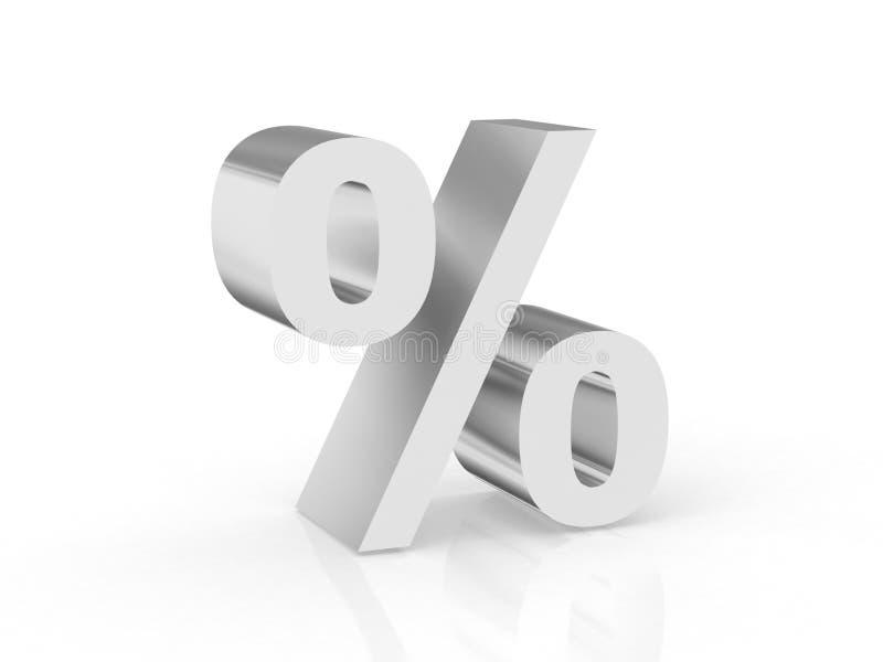 De percenten van het chroom royalty-vrije illustratie
