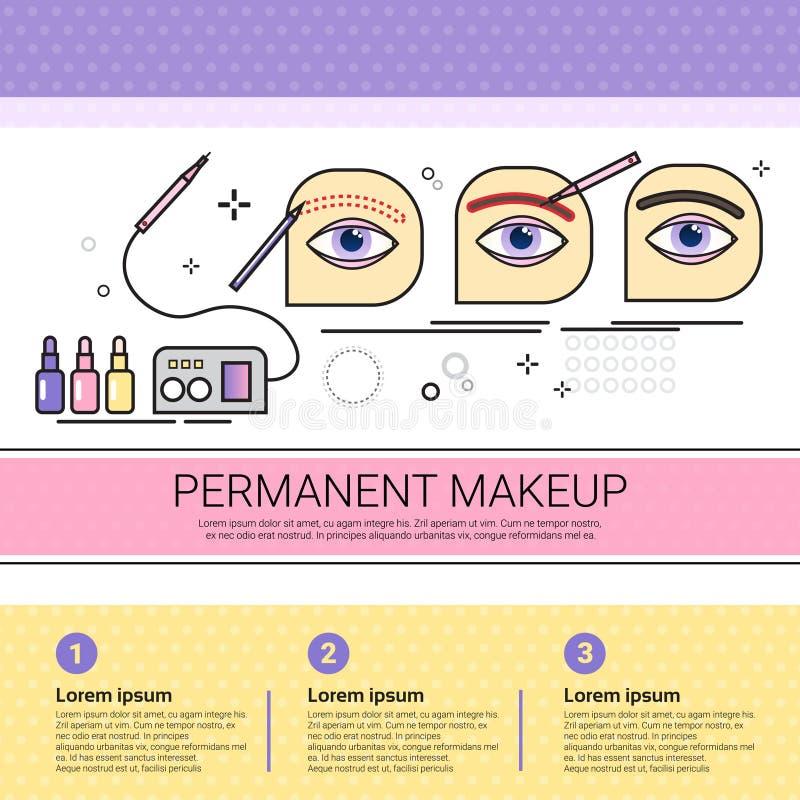 De permanente Procedures van de Salon Medische Schoonheidsmiddelen van Infographics van de Make-upkosmetiek Geplaatst Banner met  vector illustratie