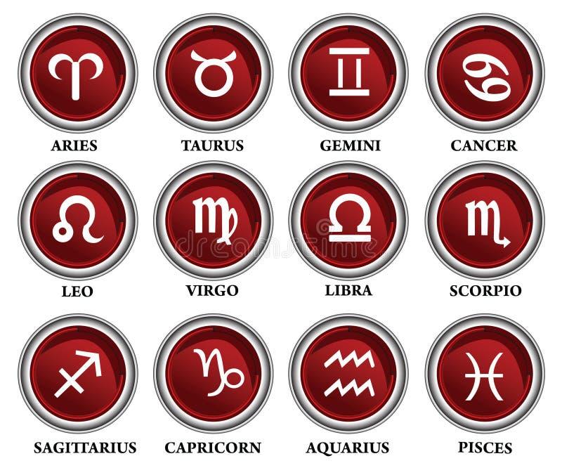De pictogrammen van de horoscoop royalty-vrije illustratie