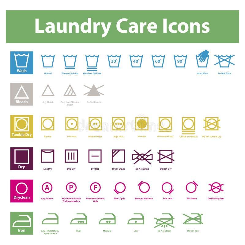 De Pictogrammen van de Zorg van de wasserij royalty-vrije illustratie