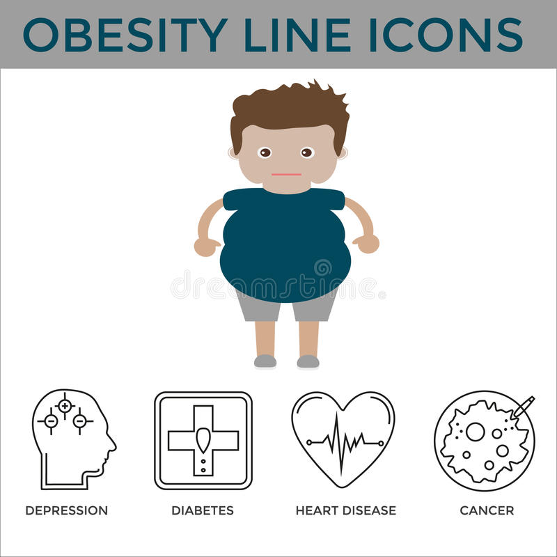 De pictogrammen van de zwaarlijvigheidsziekte royalty-vrije illustratie