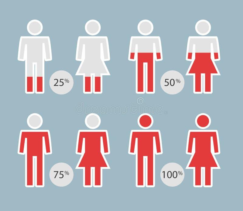 De Pictogrammen van het mensenpercentage voor infographic of presentatie - vectorillustratie stock illustratie