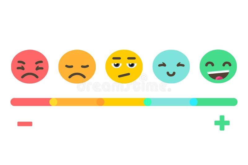 De Pijn van de de Emotiesschaal van de Emojiterugkoppeling vector illustratie