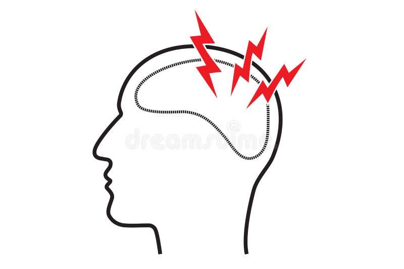 De pijn van de migrainehoofdpijn en het beeldconcept van de centraal zenuwstelselziekte Menselijk hoofdprofieloverzicht met rode  royalty-vrije illustratie