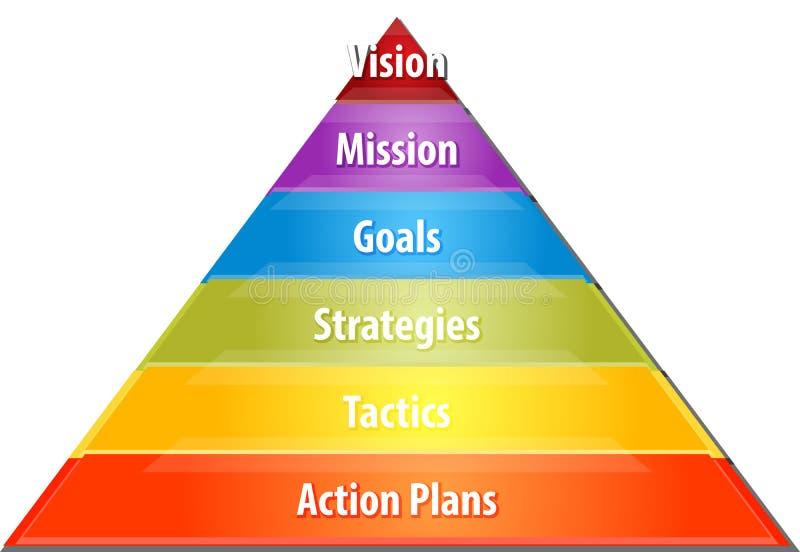 De Piramide van de bedrijfs visiestrategie diagramillustratie royalty-vrije illustratie