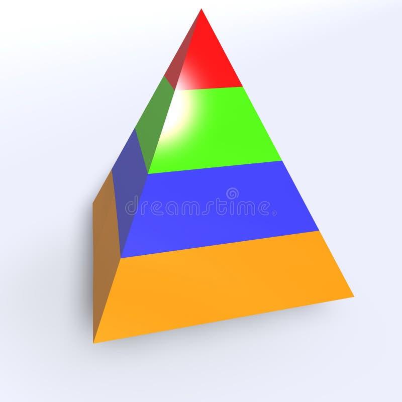 De piramide van de hiërarchie royalty-vrije illustratie