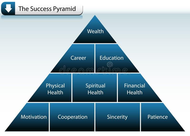 De Piramide van het succes stock illustratie