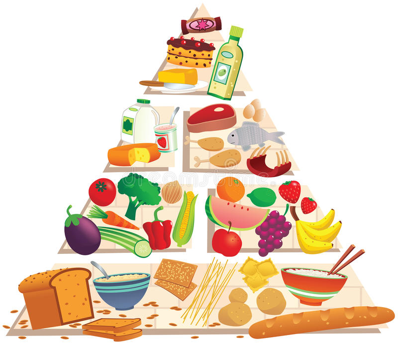 De Piramide van het voedsel stock illustratie