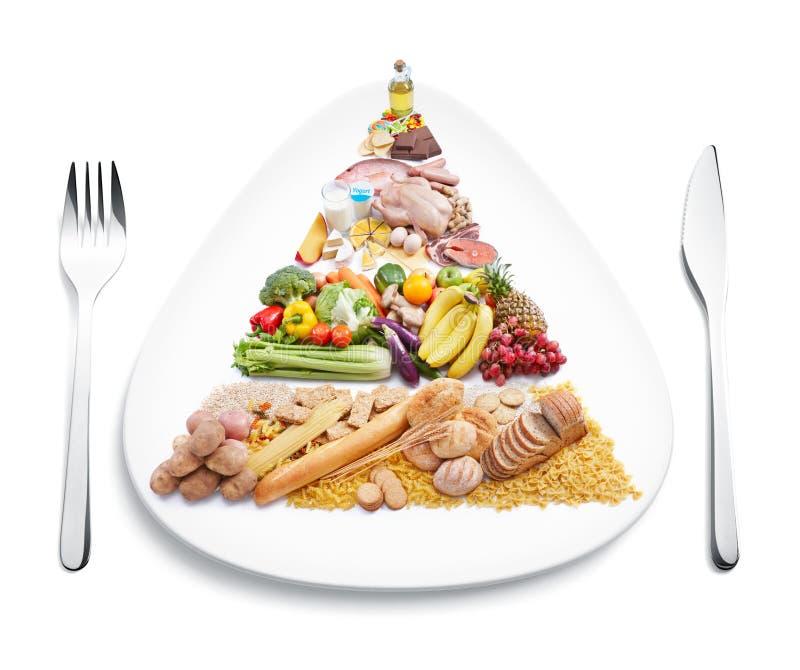 De piramide van het voedsel op plaat royalty-vrije stock foto