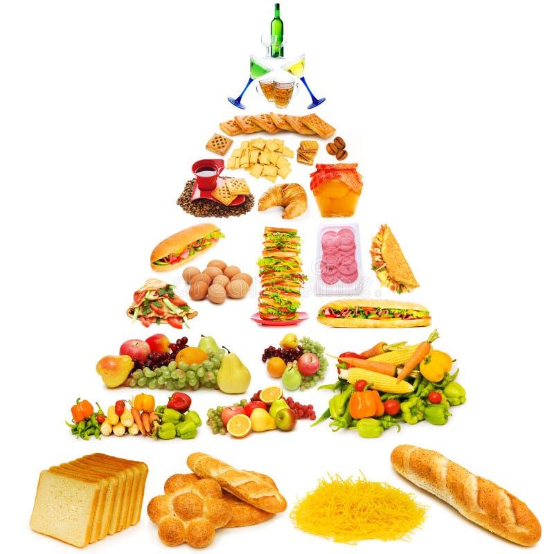 De piramide van het voedsel - veel punten royalty-vrije stock fotografie