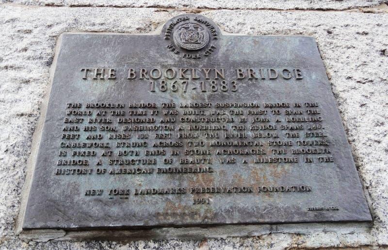 De plaat van de Blooklynbrug, New York stock foto's