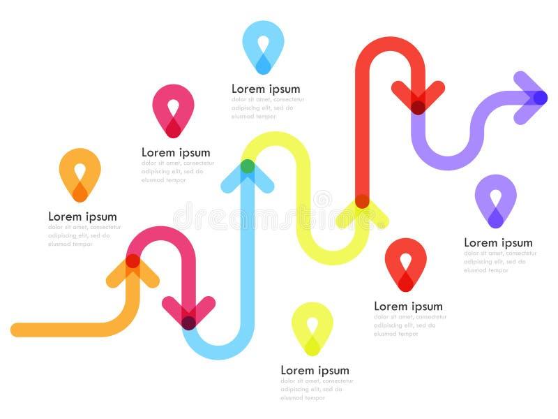 De plaats infographic malplaatje van de wegmanier met een gefaseerde structuur en speldwijzer royalty-vrije illustratie