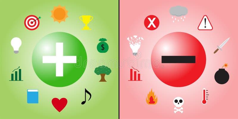 De positiviteit & de Negativiteit leiden tot Goede & Slechte Dingen royalty-vrije illustratie