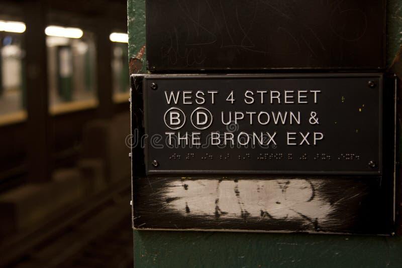 De Post van de Metro van New York royalty-vrije stock foto's