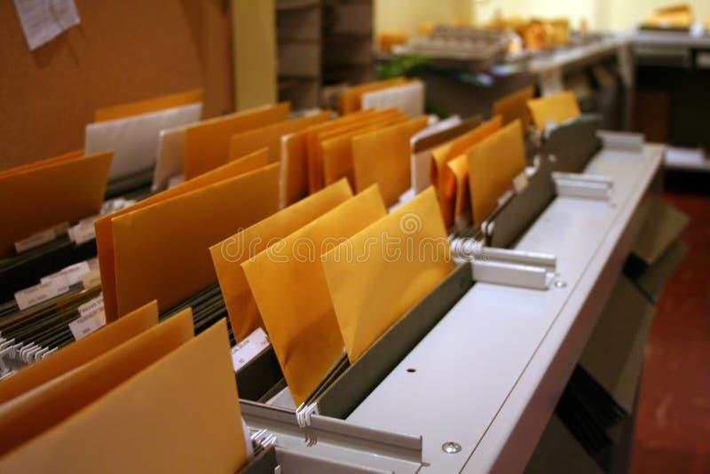 De post van het bureau