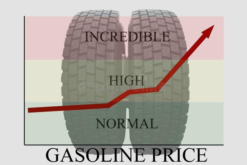 De prijsgrafiek van de benzine royalty-vrije illustratie