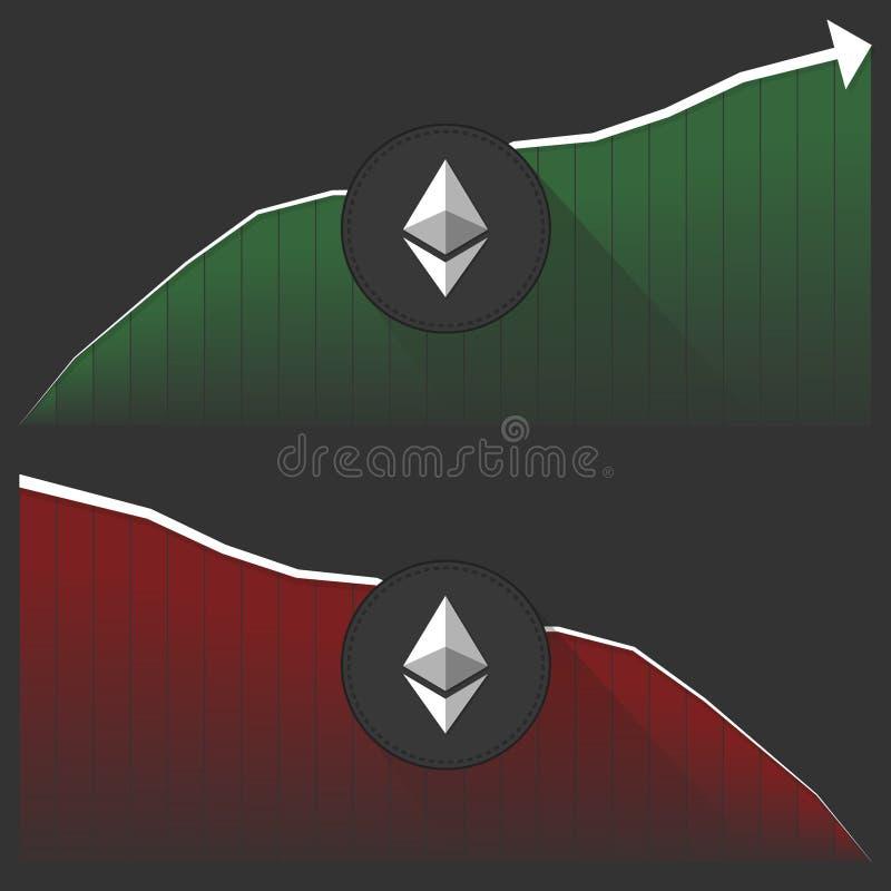 De prijsontwikkeling van Ethereumcryptocurrency royalty-vrije stock foto