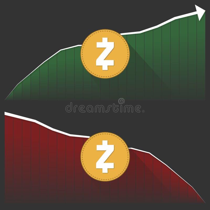 De prijsontwikkeling van Zcashcryptocurrency royalty-vrije stock foto's