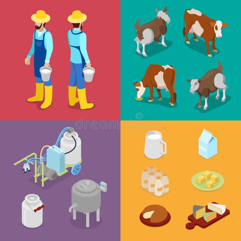 De Productie van de melkindustrie Mens met Fles van Melk, Koe en Kaas Geïsoleerde voorwerpen Isometrische vlakke 3d illustratie stock illustratie