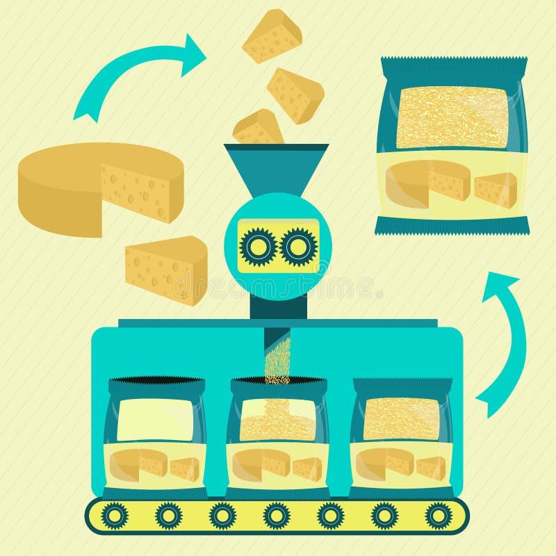 De productie van de reekslijn van geraspte kaas stock illustratie