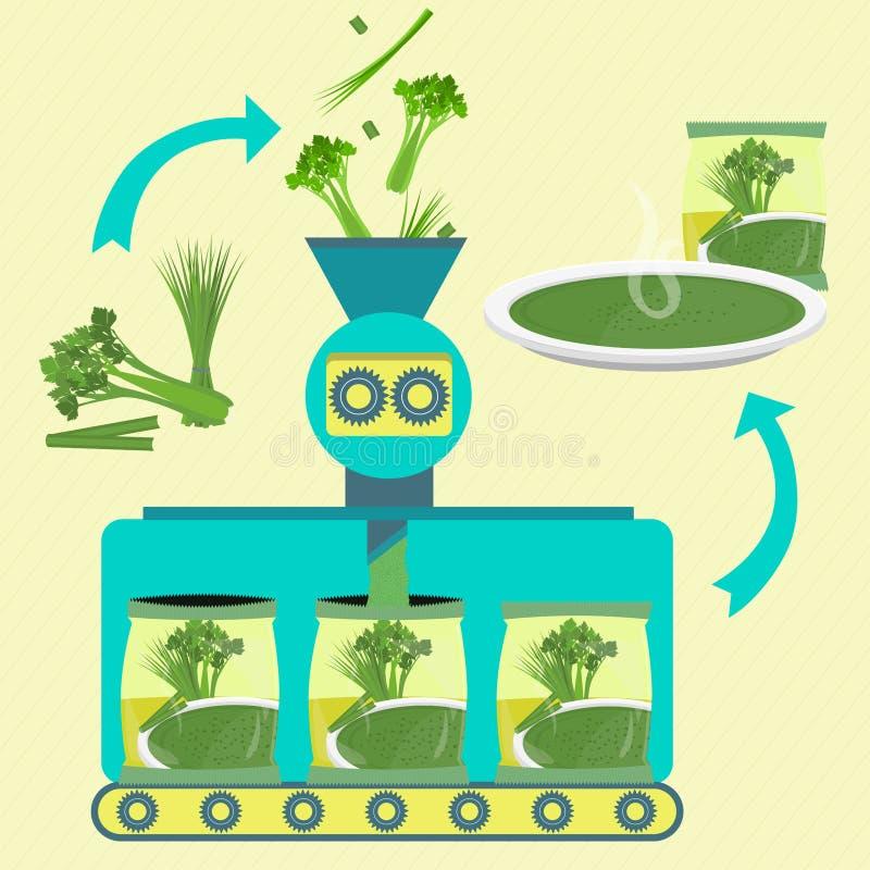 De productie van de reekslijn van groene soep royalty-vrije illustratie