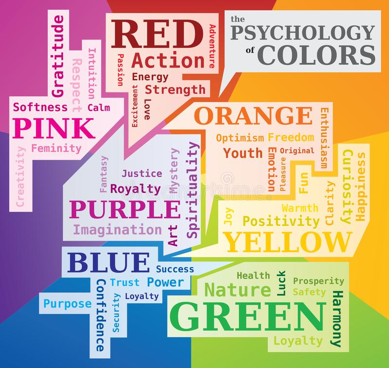 De Psychologie van Kleurenword Wolk - het Basiskleuren Betekenen vector illustratie