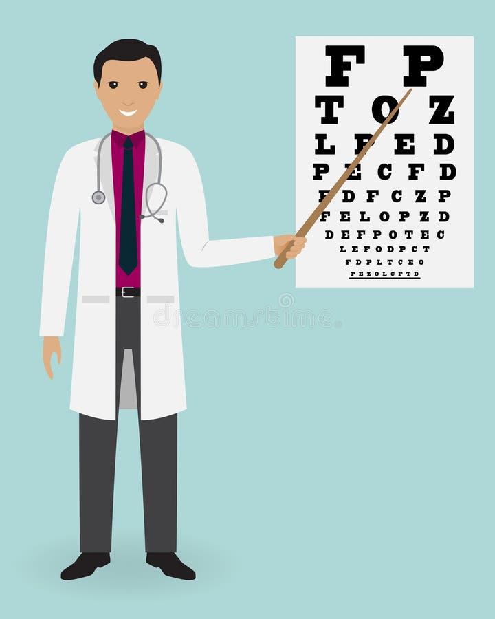 De punten van artsenophtalmologist aan de lijst van de visietest door wijzer Het ziekenhuispersoneel Het concept van de artsenspe vector illustratie
