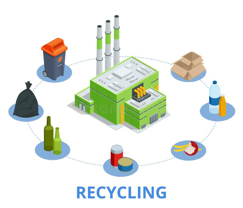 De recyclerende van de vuilniszakkenbanden van huisvuilelementen het beheersindustrie gebruikt afval kan vectorillustratie stock illustratie