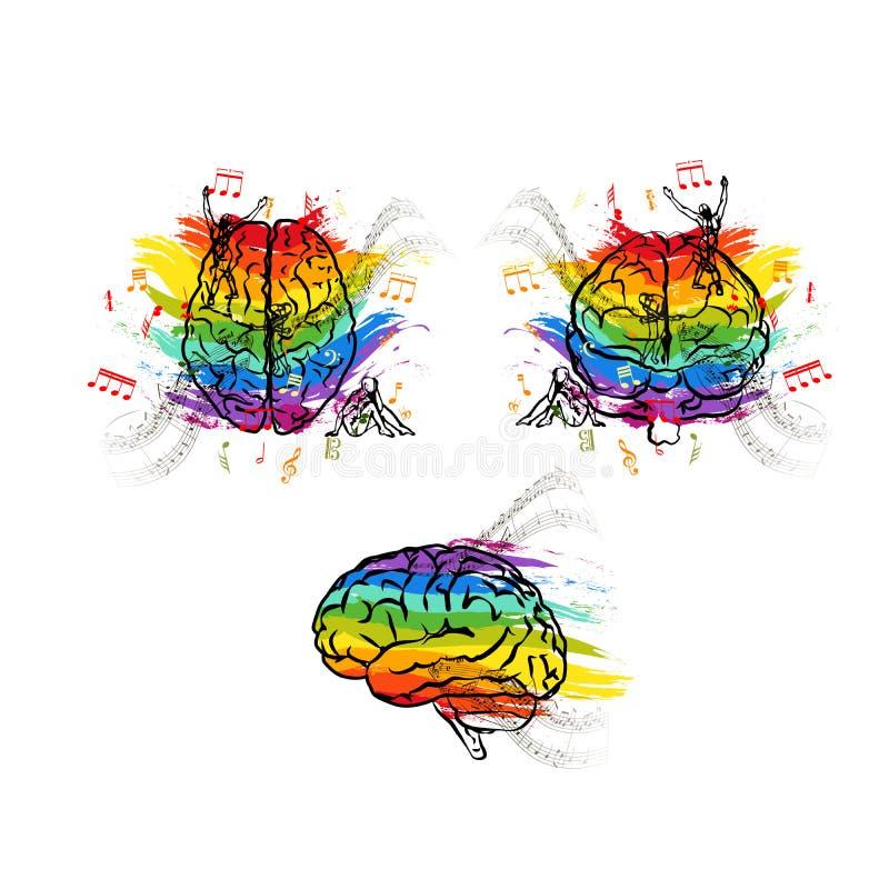 De reeks creatieve menselijke hersenen in verschillende meningen, juiste die hemisfeer functioneert concepten op wit worden geïso stock illustratie