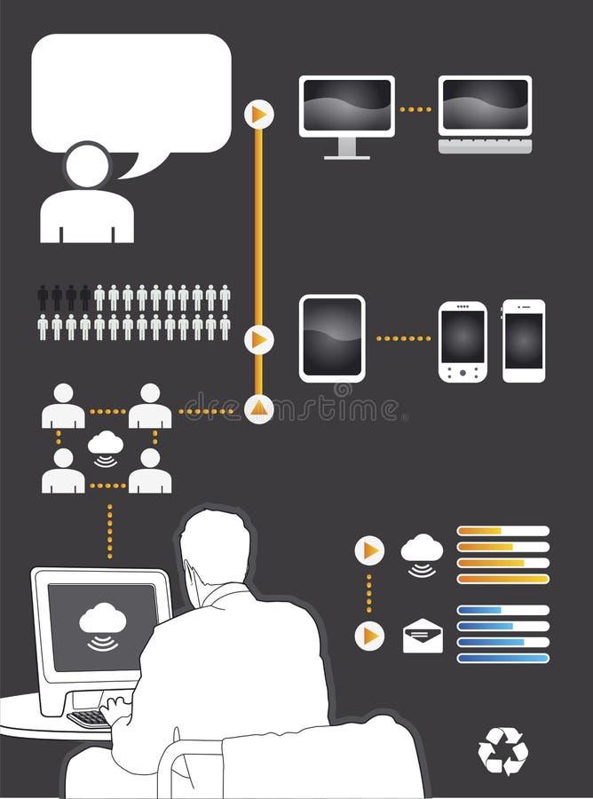 De reeks van de de technologiecomputer van Infographic royalty-vrije illustratie