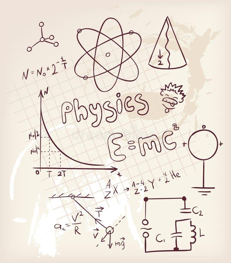 De reeks van de fysica royalty-vrije illustratie