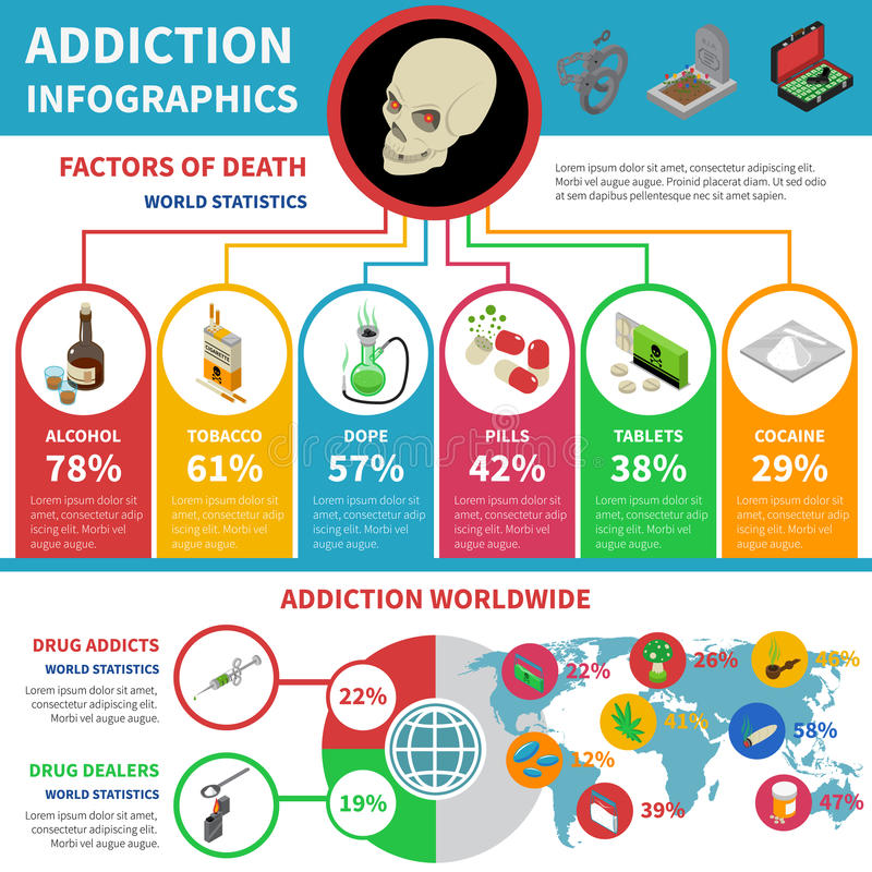 De Reeks van drugsverslavinginfographic vector illustratie