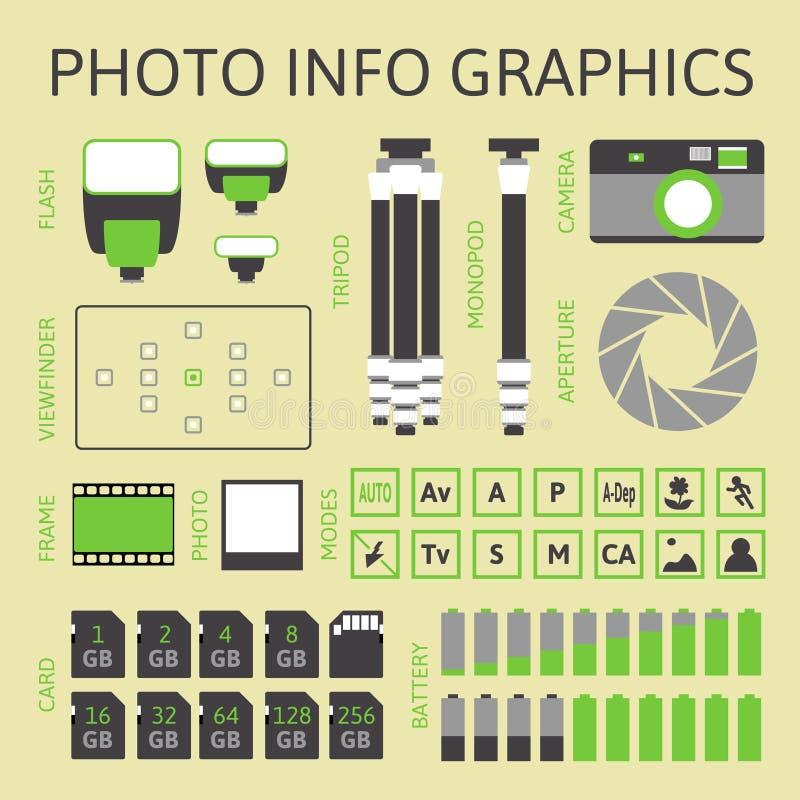 De reeks van fotoinfographics, deel  royalty-vrije illustratie