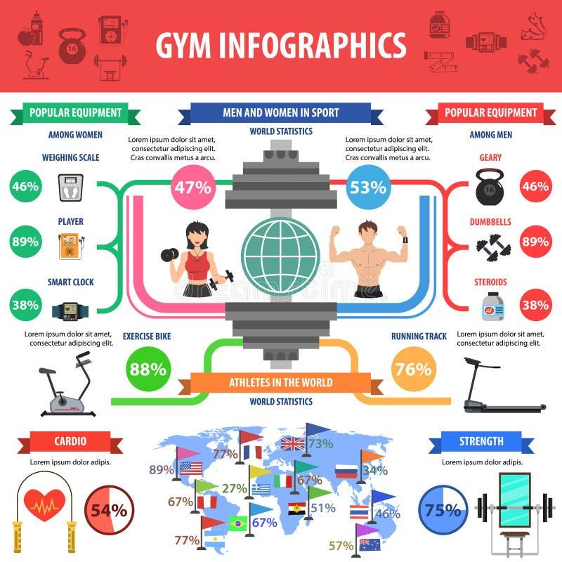 De Reeks van gymnastiekinfographics royalty-vrije illustratie